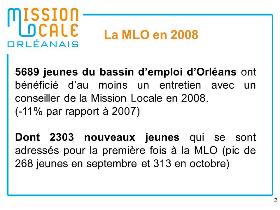 2 5689 jeunes du bassin demploi dOrléans ont bénéficié dau moins un entretien avec un conseiller de la Mission Locale en 2008.