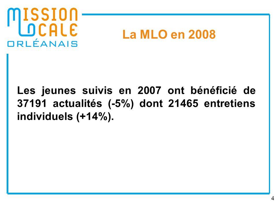 4 Les jeunes suivis en 2007 ont bénéficié de 37191 actualités (-5%) dont 21465 entretiens individuels (+14%).