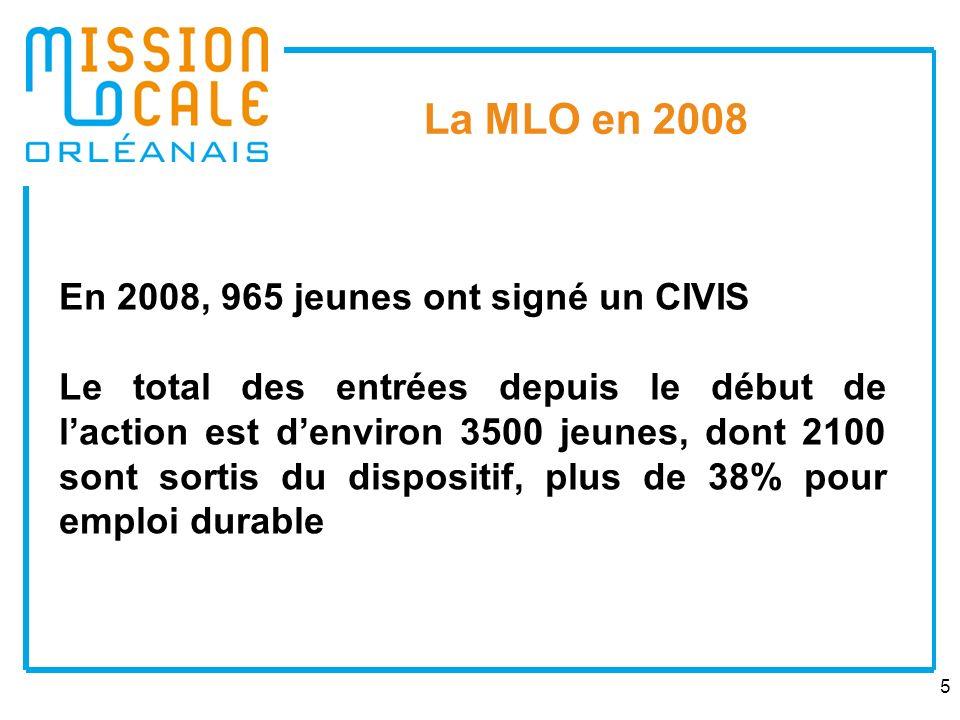 5 En 2008, 965 jeunes ont signé un CIVIS Le total des entrées depuis le début de laction est denviron 3500 jeunes, dont 2100 sont sortis du dispositif, plus de 38% pour emploi durable La MLO en 2008