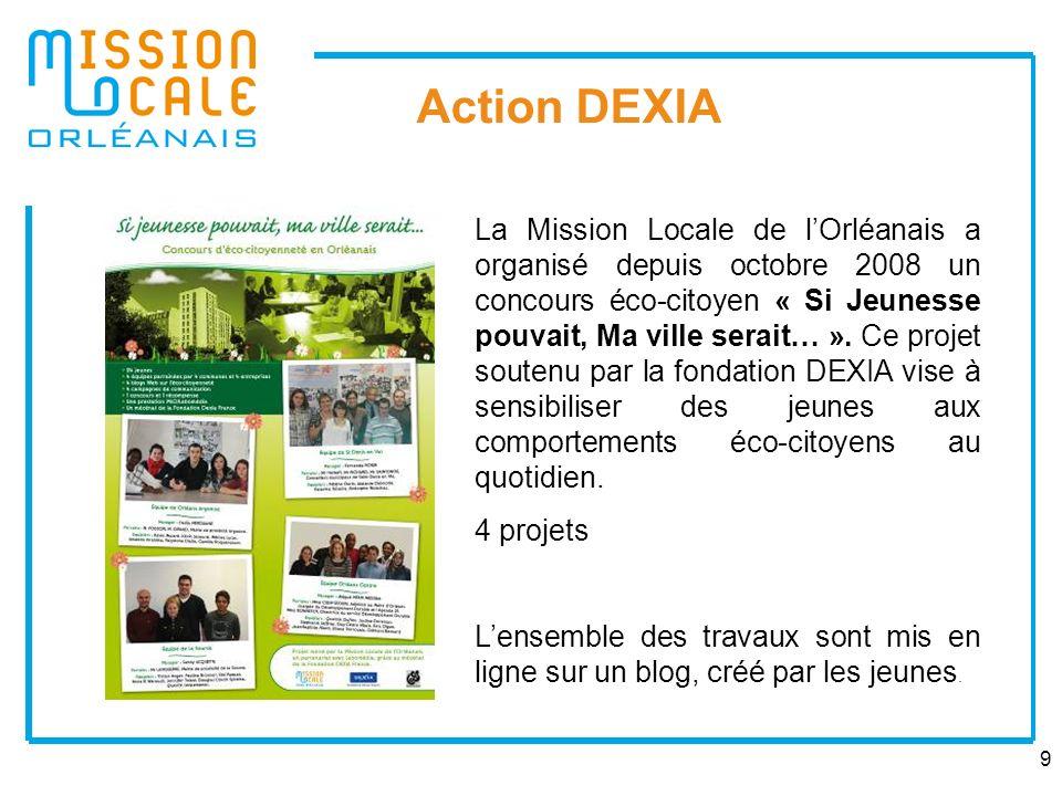 9 Action DEXIA La Mission Locale de lOrléanais a organisé depuis octobre 2008 un concours éco-citoyen « Si Jeunesse pouvait, Ma ville serait… ».