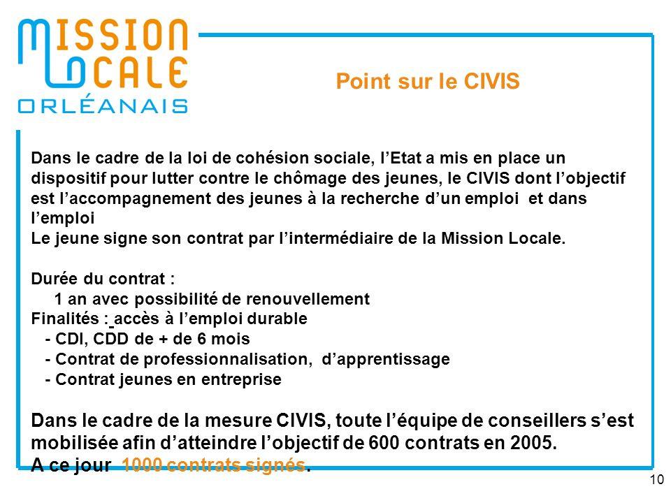 10 Point sur le CIVIS Dans le cadre de la loi de cohésion sociale, lEtat a mis en place un dispositif pour lutter contre le chômage des jeunes, le CIV
