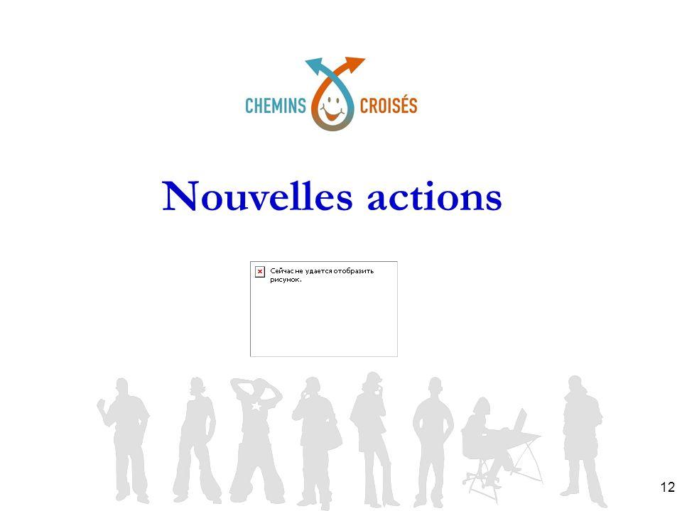 12 Nouvelles actions
