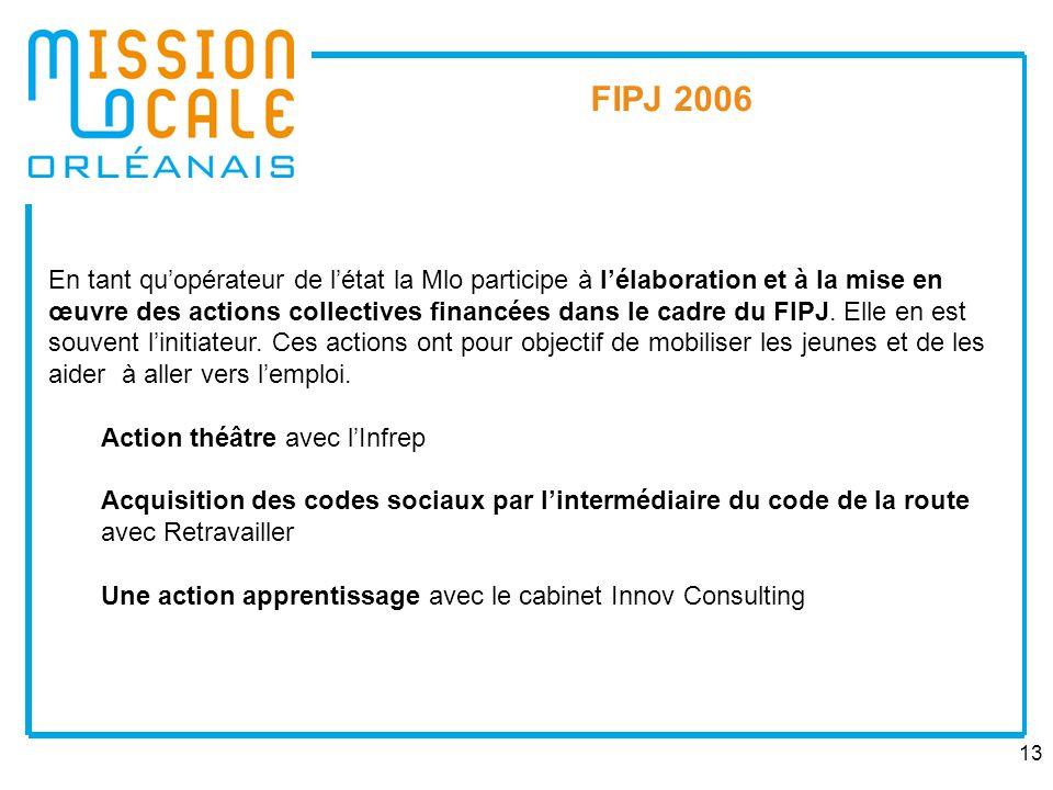 13 FIPJ 2006 En tant quopérateur de létat la Mlo participe à lélaboration et à la mise en œuvre des actions collectives financées dans le cadre du FIP