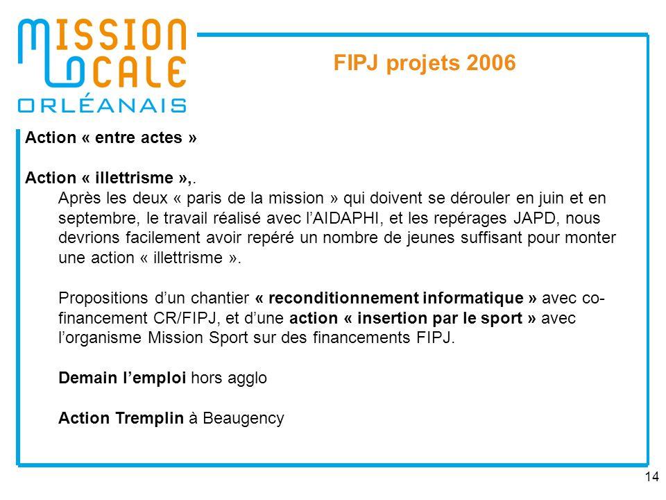 14 FIPJ projets 2006 Action « entre actes » Action « illettrisme »,. Après les deux « paris de la mission » qui doivent se dérouler en juin et en sept