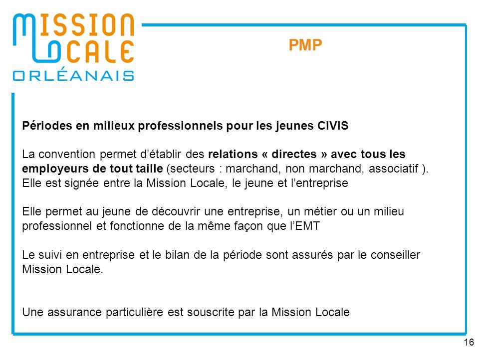 16 PMP Périodes en milieux professionnels pour les jeunes CIVIS La convention permet détablir des relations « directes » avec tous les employeurs de t
