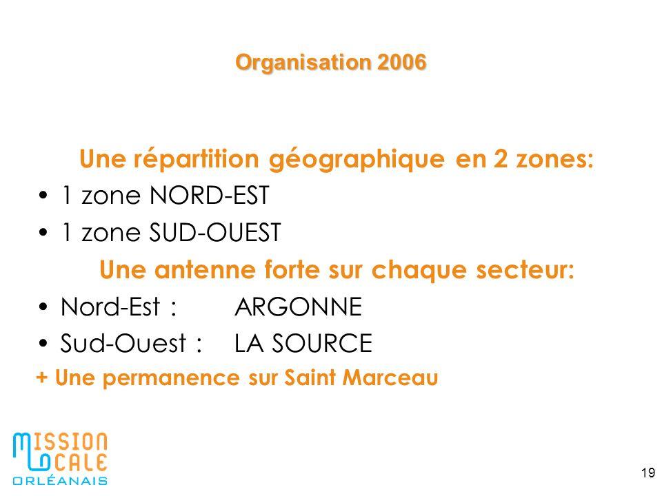19 Organisation 2006 Une répartition géographique en 2 zones: 1 zone NORD-EST 1 zone SUD-OUEST Une antenne forte sur chaque secteur: Nord-Est :ARGONNE