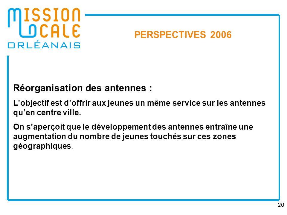 20 PERSPECTIVES 2006 Réorganisation des antennes : Lobjectif est doffrir aux jeunes un même service sur les antennes quen centre ville. On saperçoit q