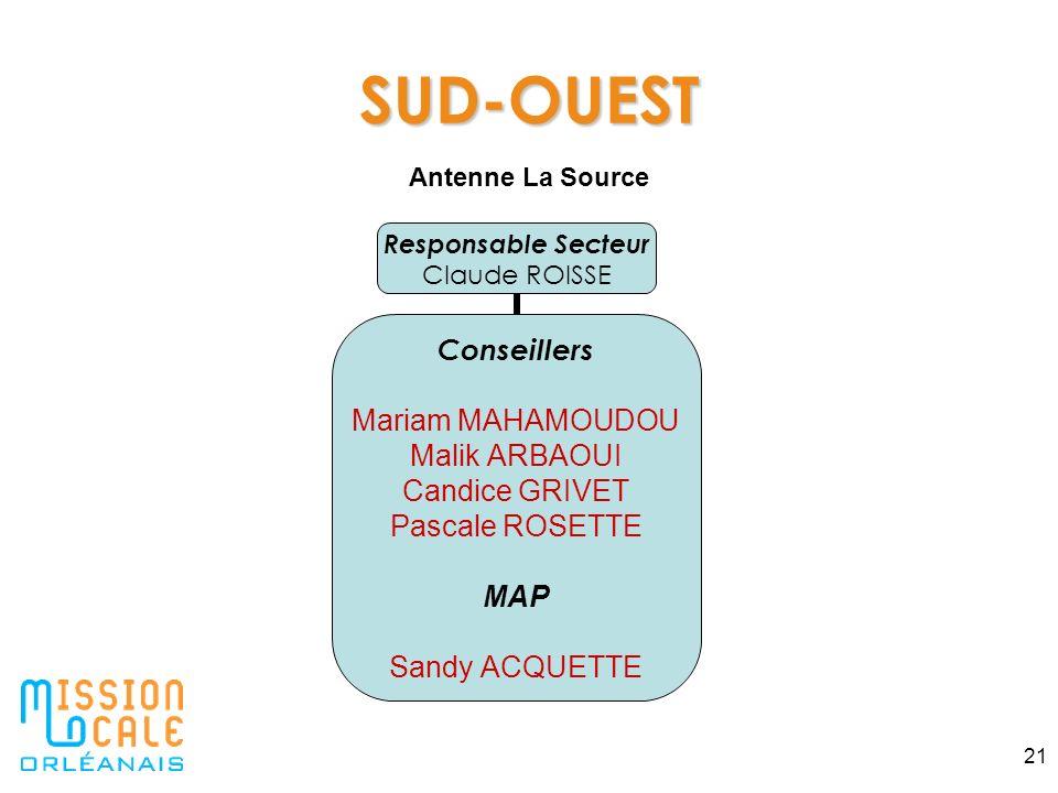 21 SUD-OUEST Responsable Secteur Claude ROISSE Conseillers Mariam MAHAMOUDOU Malik ARBAOUI Candice GRIVET Pascale ROSETTE MAP Sandy ACQUETTE Antenne L