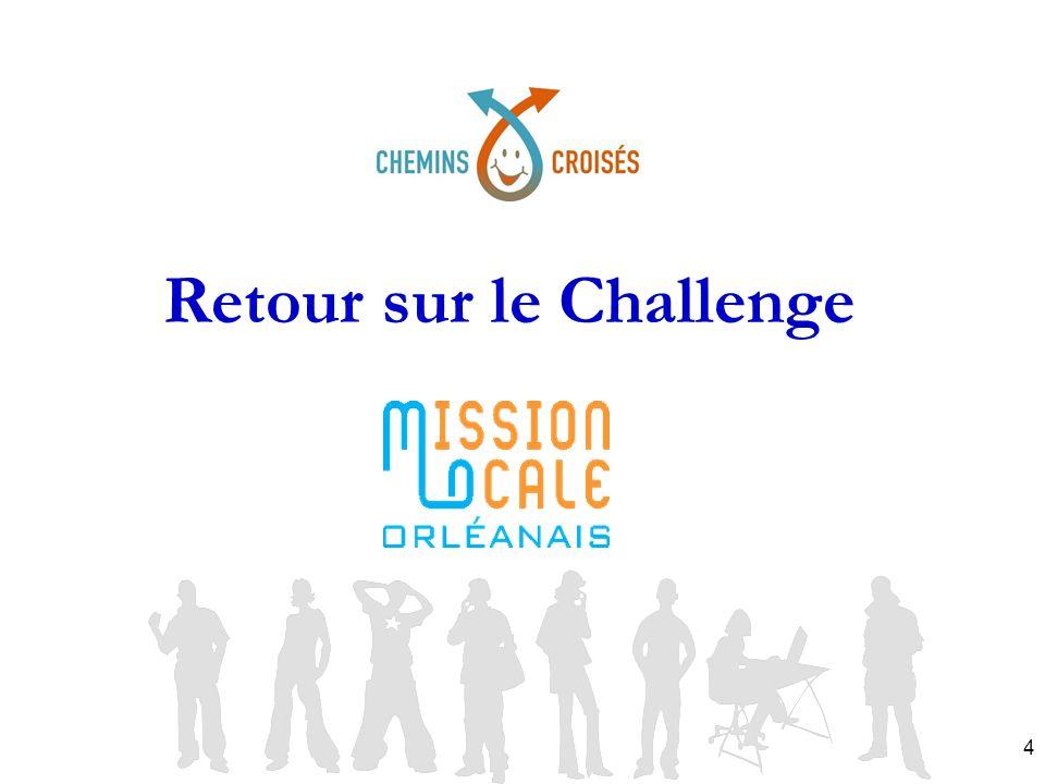 4 Retour sur le Challenge