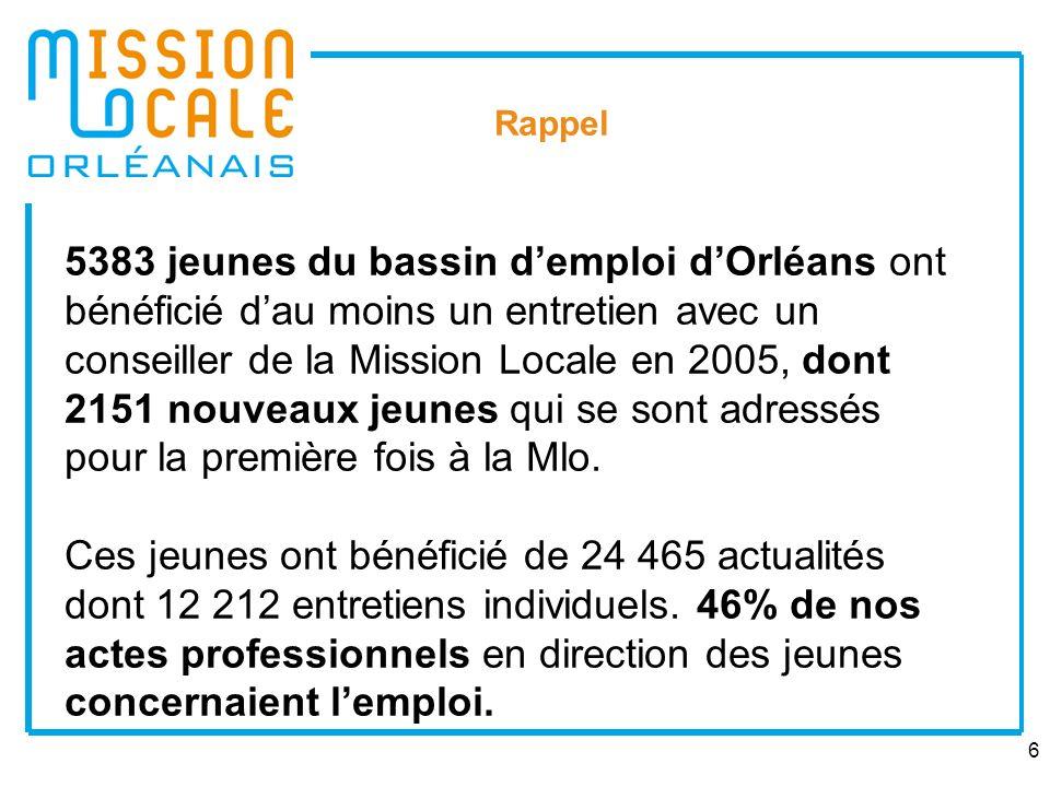6 5383 jeunes du bassin demploi dOrléans ont bénéficié dau moins un entretien avec un conseiller de la Mission Locale en 2005, dont 2151 nouveaux jeun