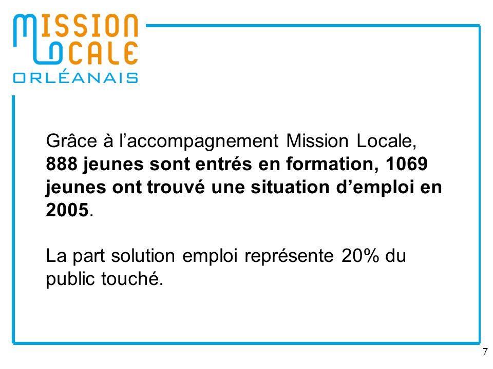 7 Grâce à laccompagnement Mission Locale, 888 jeunes sont entrés en formation, 1069 jeunes ont trouvé une situation demploi en 2005. La part solution