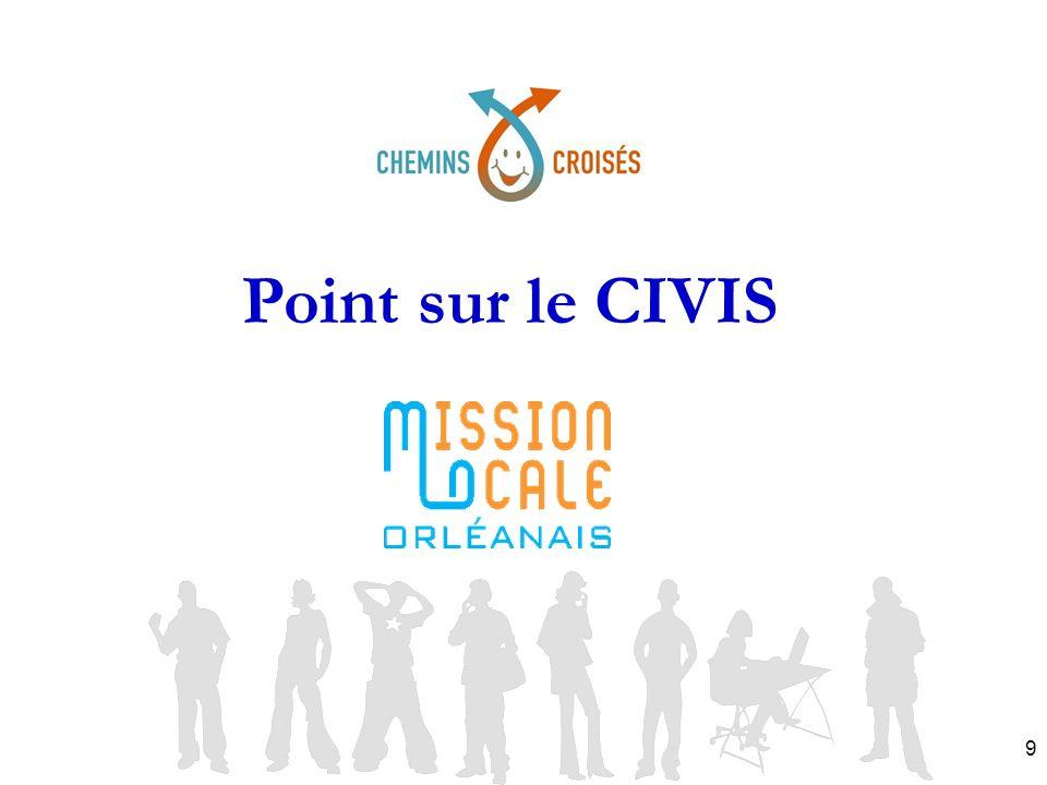 9 Point sur le CIVIS