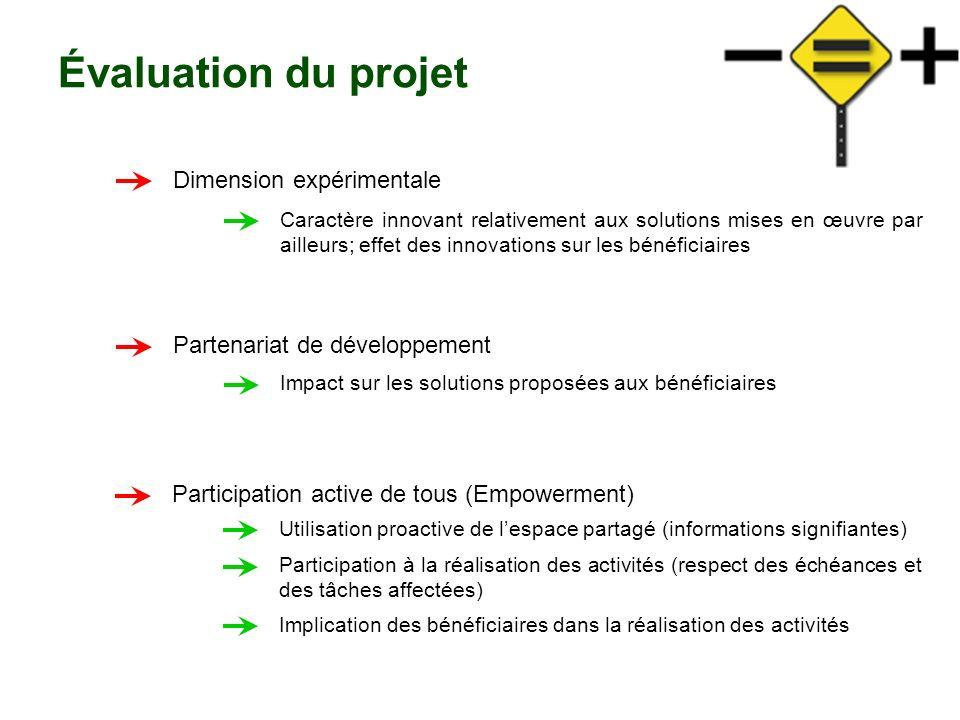 Évaluation du projet Généralisation de pratiques innovantes (Mainstreaming) Égalité des chances entre les femmes et les hommes Le projet a-t-il contribué à faire évoluer les politiques.