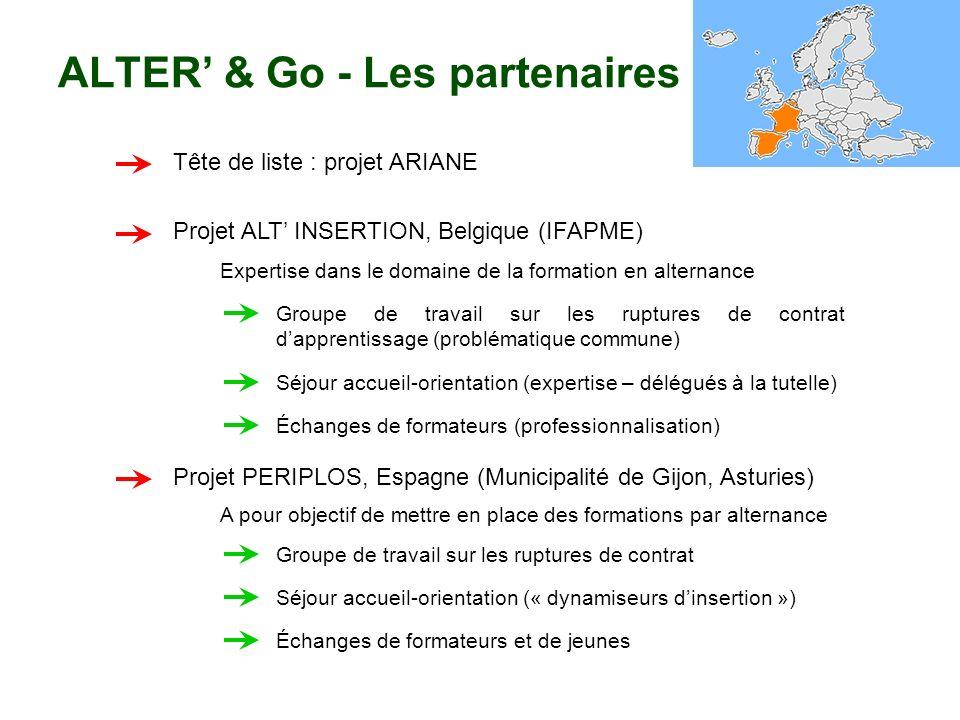 ALTER & Go - Les partenaires Tête de liste : projet ARIANE Projet ALT INSERTION, Belgique (IFAPME) Projet PERIPLOS, Espagne (Municipalité de Gijon, As