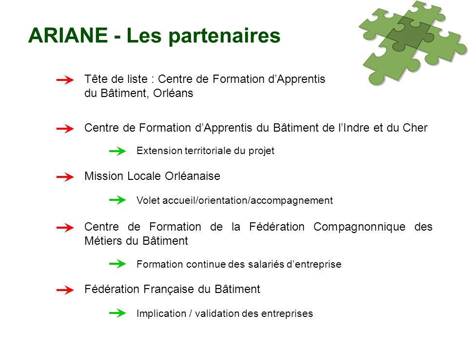 ARIANE - Activité 1 1.5 2007 REGION CENTRE ANNEE DE LA FEMME DANS LE BTP 1.5 2007 REGION CENTRE ANNEE DE LA FEMME DANS LE BTP 1.6 COMMUNICATION VERS LES ENTREPISES 1.3 FORUM DES ENTREPRISES 1.2 ENQUETES / ETUDES 1.1 GROUPE PILOTE (entreprises) 1.1 GROUPE PILOTE (entreprises) 1.4 OUTIL DAIDE AU MANAGEMENT ET AU RECRUTEMENT DU PUBLIC JEUNE