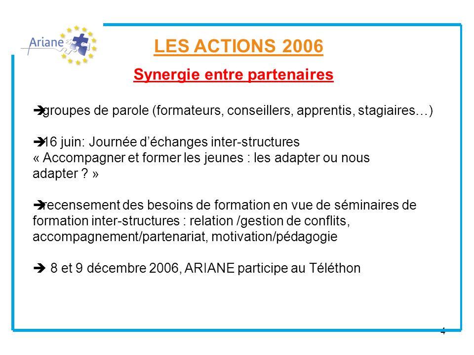 4 LES ACTIONS 2006 Synergie entre partenaires groupes de parole (formateurs, conseillers, apprentis, stagiaires…) 16 juin: Journée déchanges inter-str