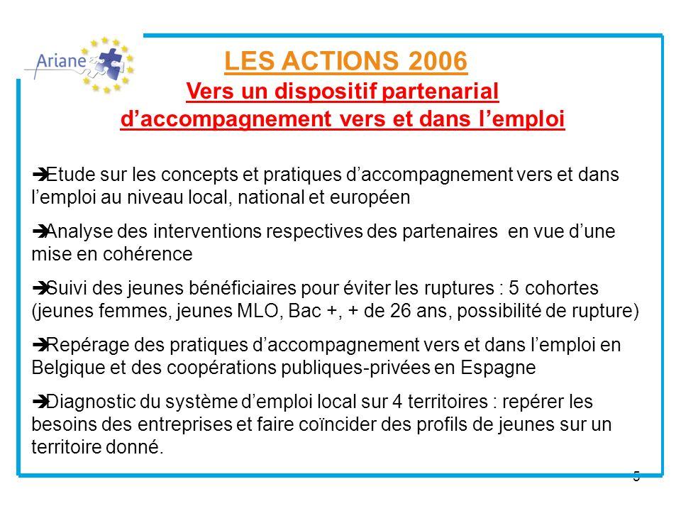 5 Vers un dispositif partenarial daccompagnement vers et dans lemploi Etude sur les concepts et pratiques daccompagnement vers et dans lemploi au nive