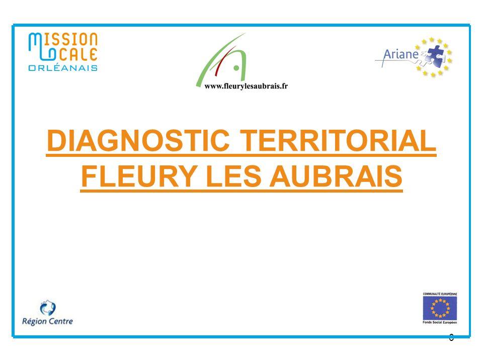6 DIAGNOSTIC TERRITORIAL FLEURY LES AUBRAIS