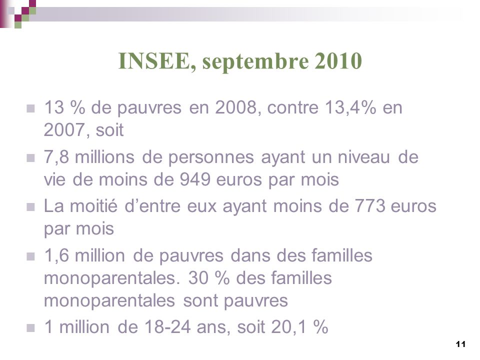 INSEE, septembre 2010 13 % de pauvres en 2008, contre 13,4% en 2007, soit 7,8 millions de personnes ayant un niveau de vie de moins de 949 euros par m