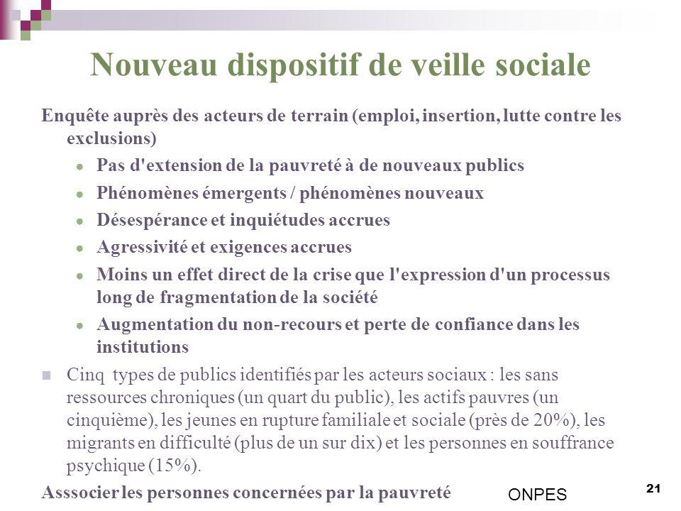 Nouveau dispositif de veille sociale Enquête auprès des acteurs de terrain (emploi, insertion, lutte contre les exclusions) Pas d'extension de la pauv