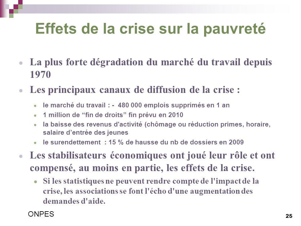 Effets de la crise sur la pauvreté La plus forte dégradation du marché du travail depuis 1970 Les principaux canaux de diffusion de la crise : le marc