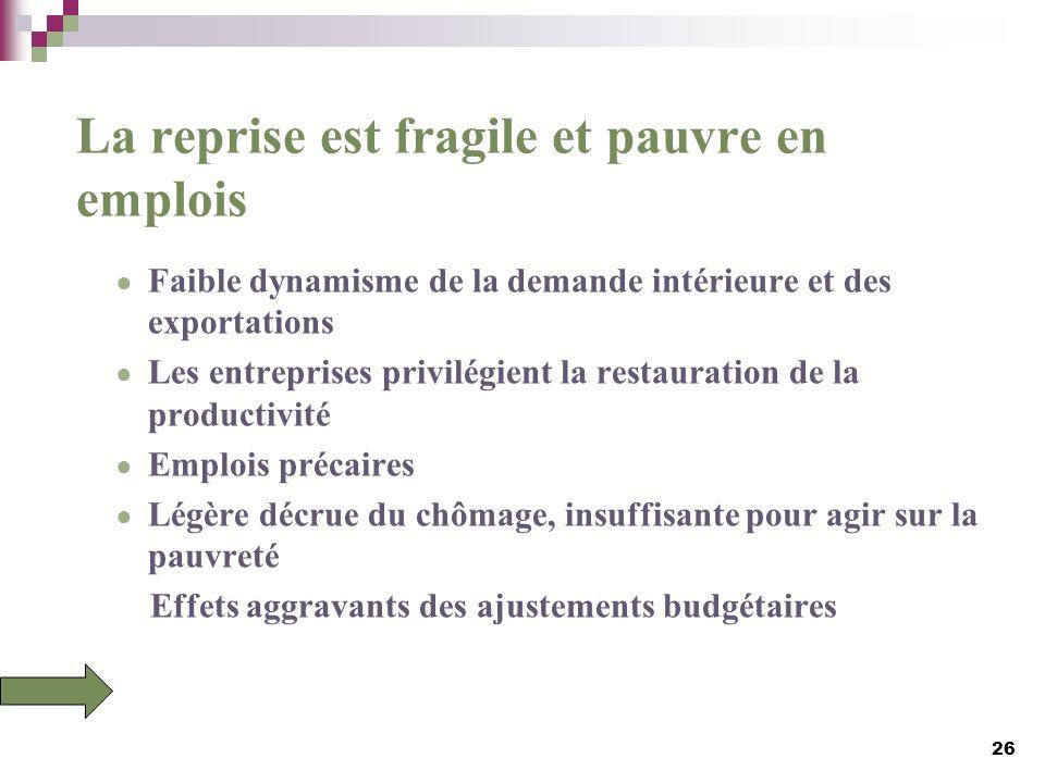 La reprise est fragile et pauvre en emplois Faible dynamisme de la demande intérieure et des exportations Les entreprises privilégient la restauration