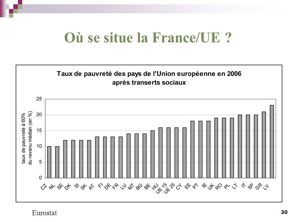 Où se situe la France/UE ? 30 Eurostat