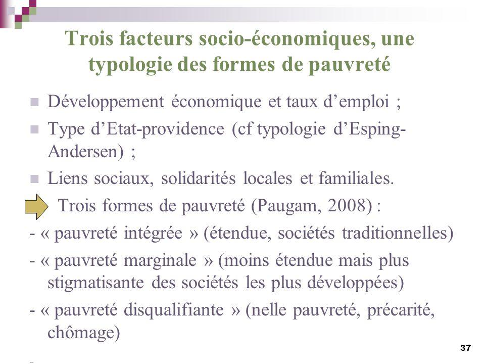 Trois facteurs socio-économiques, une typologie des formes de pauvreté Développement économique et taux demploi ; Type dEtat-providence (cf typologie