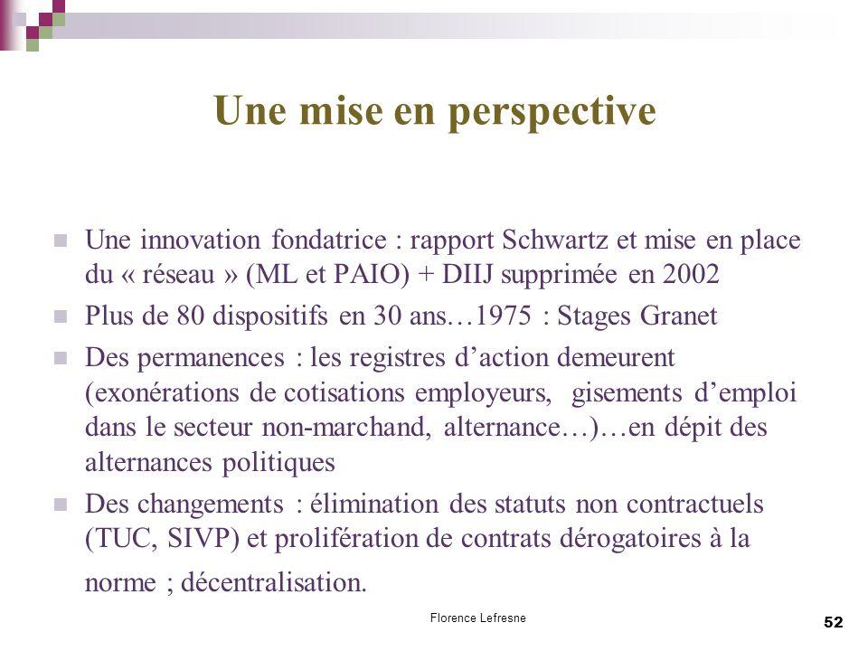 Une mise en perspective Une innovation fondatrice : rapport Schwartz et mise en place du « réseau » (ML et PAIO) + DIIJ supprimée en 2002 Plus de 80 d