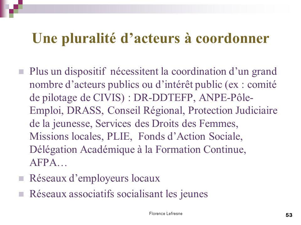 Une pluralité dacteurs à coordonner Plus un dispositif nécessitent la coordination dun grand nombre dacteurs publics ou dintérêt public (ex : comité d