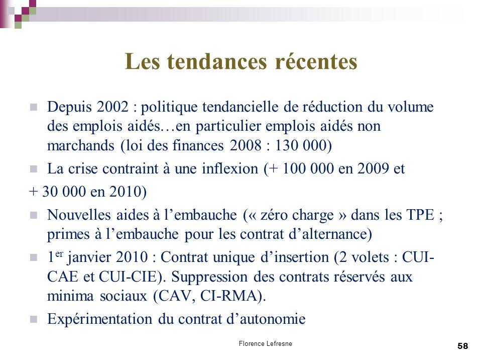 Les tendances récentes Depuis 2002 : politique tendancielle de réduction du volume des emplois aidés…en particulier emplois aidés non marchands (loi d