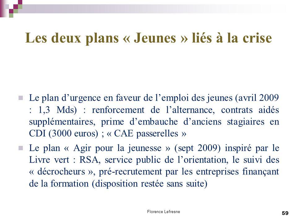 Les deux plans « Jeunes » liés à la crise Le plan durgence en faveur de lemploi des jeunes (avril 2009 : 1,3 Mds) : renforcement de lalternance, contr