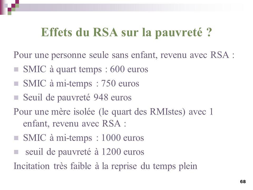 Effets du RSA sur la pauvreté ? Pour une personne seule sans enfant, revenu avec RSA : SMIC à quart temps : 600 euros SMIC à mi-temps : 750 euros Seui