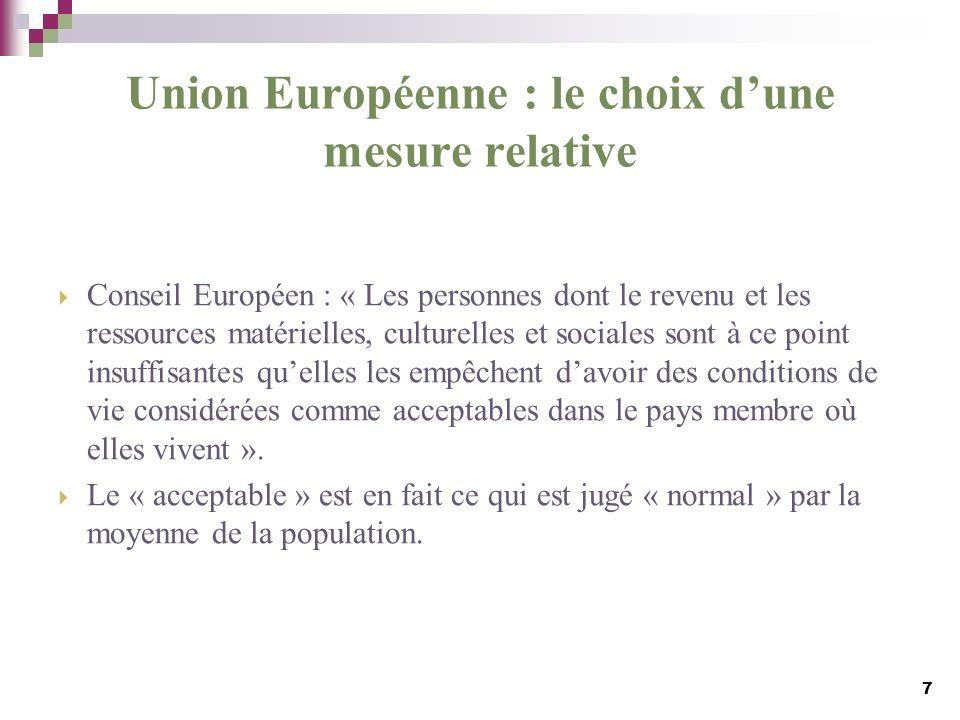Union Européenne : le choix dune mesure relative Conseil Européen : « Les personnes dont le revenu et les ressources matérielles, culturelles et socia