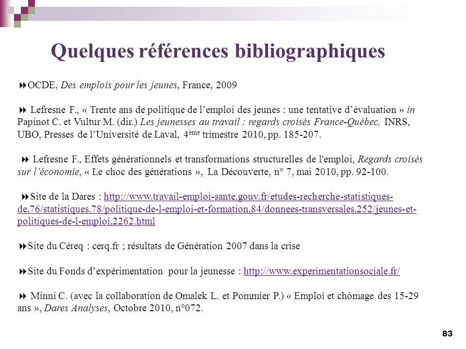 83 Quelques références bibliographiques OCDE, Des emplois pour les jeunes, France, 2009 Lefresne F., « Trente ans de politique de lemploi des jeunes :