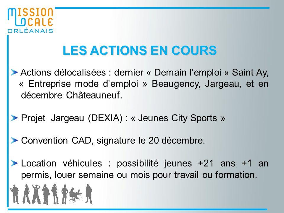LES ACTIONS EN COURS Actions délocalisées : dernier « Demain lemploi » Saint Ay, « Entreprise mode demploi » Beaugency, Jargeau, et en décembre Châteauneuf.