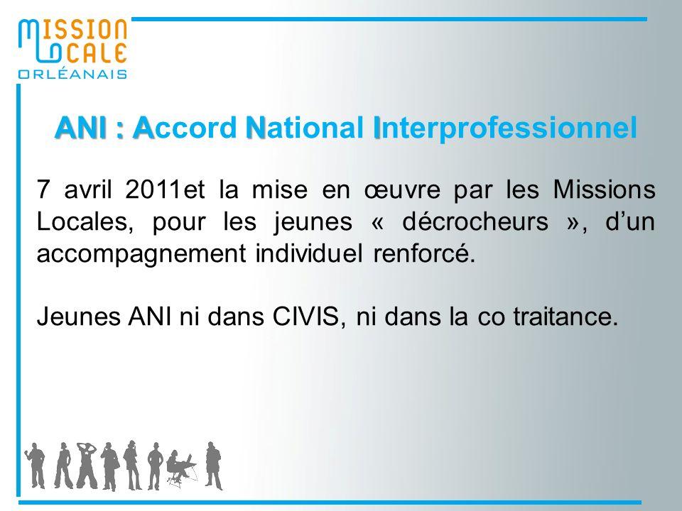 ANI : A N I ANI : Accord National Interprofessionnel 7 avril 2011et la mise en œuvre par les Missions Locales, pour les jeunes « décrocheurs », dun accompagnement individuel renforcé.