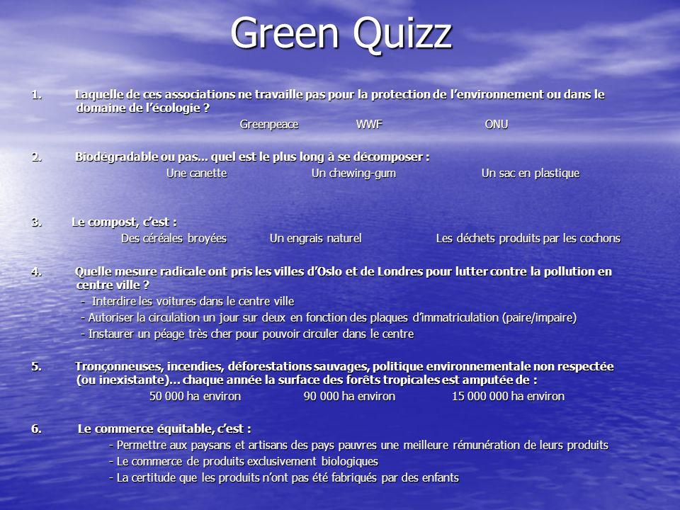 Green Quizz 1. Laquelle de ces associations ne travaille pas pour la protection de lenvironnement ou dans le domaine de lécologie ? 1. Laquelle de ces