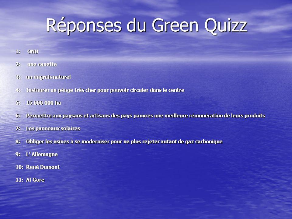 Réponses du Green Quizz 1: ONU 2: une canette 3: un engrais naturel 4: Instaurer un péage très cher pour pouvoir circuler dans le centre 5: 15 000 000 ha 6: Permettre aux paysans et artisans des pays pauvres une meilleure rémunération de leurs produits 7: Les panneaux solaires 8: Obliger les usines à se moderniser pour ne plus rejeter autant de gaz carbonique 9: L Allemagne 10: René Dumont 11: Al Gore