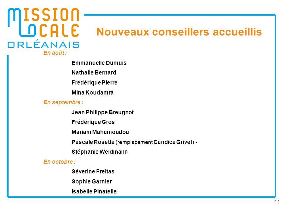 11 Nouveaux conseillers accueillis En août : Emmanuelle Dumuis Nathalie Bernard Frédérique Pierre Mina Koudamra En septembre : Jean Philippe Breugnot