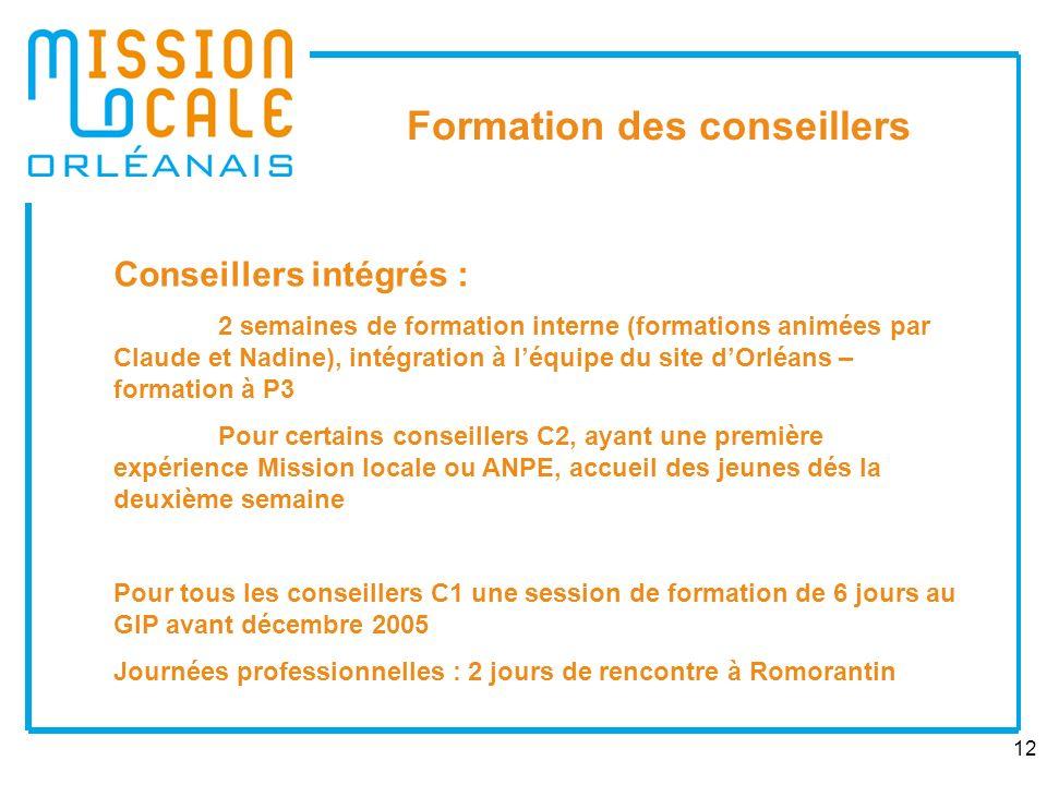 12 Formation des conseillers Conseillers intégrés : 2 semaines de formation interne (formations animées par Claude et Nadine), intégration à léquipe d