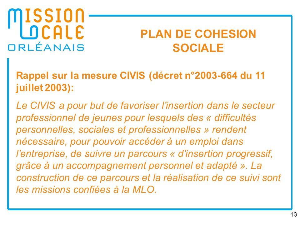 13 PLAN DE COHESION SOCIALE Rappel sur la mesure CIVIS (décret n°2003-664 du 11 juillet 2003): Le CIVIS a pour but de favoriser linsertion dans le sec