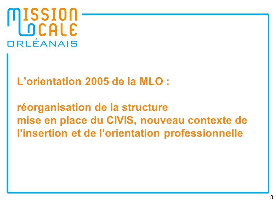 3 Lorientation 2005 de la MLO : réorganisation de la structure mise en place du CIVIS, nouveau contexte de linsertion et de lorientation professionnel