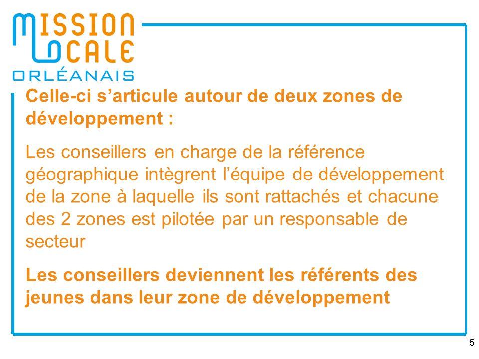 5 Celle-ci sarticule autour de deux zones de développement : Les conseillers en charge de la référence géographique intègrent léquipe de développement