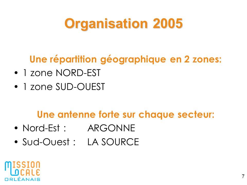 7 Organisation 2005 Une répartition géographique en 2 zones: 1 zone NORD-EST 1 zone SUD-OUEST Une antenne forte sur chaque secteur: Nord-Est :ARGONNE