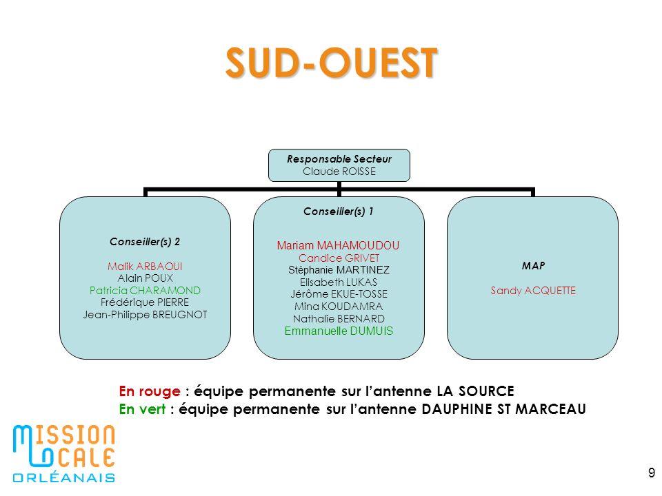 9 SUD-OUEST Responsable Secteur Claude ROISSE Conseiller(s) 2 Malik ARBAOUI Alain POUX Patricia CHARAMOND Frédérique PIERRE Jean-Philippe BREUGNOT Con