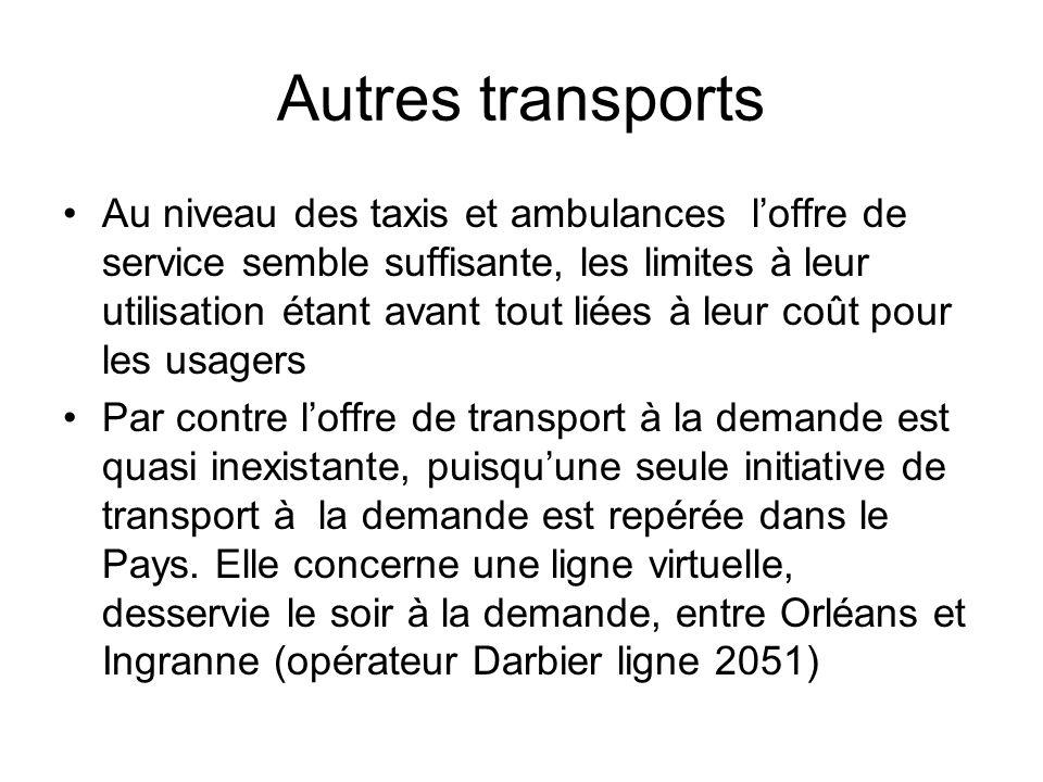 Autres transports Au niveau des taxis et ambulances loffre de service semble suffisante, les limites à leur utilisation étant avant tout liées à leur