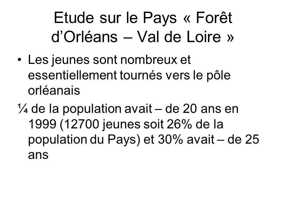 Etude sur le Pays « Forêt dOrléans – Val de Loire » Les jeunes sont nombreux et essentiellement tournés vers le pôle orléanais ¼ de la population avai
