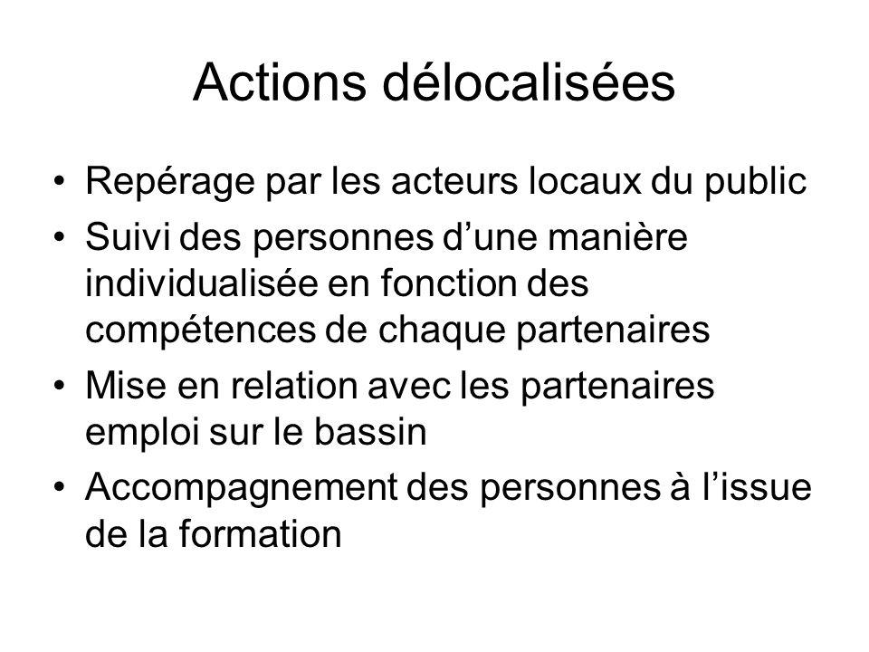 Actions délocalisées Repérage par les acteurs locaux du public Suivi des personnes dune manière individualisée en fonction des compétences de chaque p