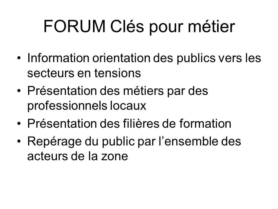 FORUM Clés pour métier Information orientation des publics vers les secteurs en tensions Présentation des métiers par des professionnels locaux Présen